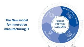 Smart Factory Elements - Neues Modell für innovative Fertigungs-IT
