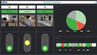 Schneidprozesse intelligenter und effizienter gestalten. Mit Clouver von ProCom.