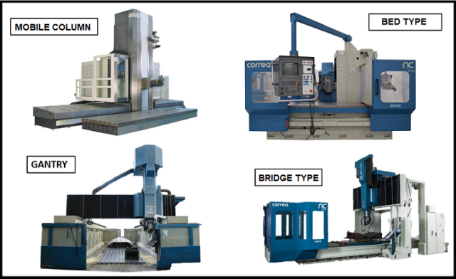 Get to know our second-hand milling machines offer! Nicolás Correa Service