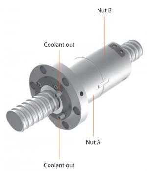Ballscrew of Nut Cooling