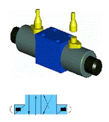 Hydraulic distributing valves with diagnosis function