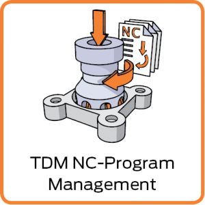 TDM NC-Program Management