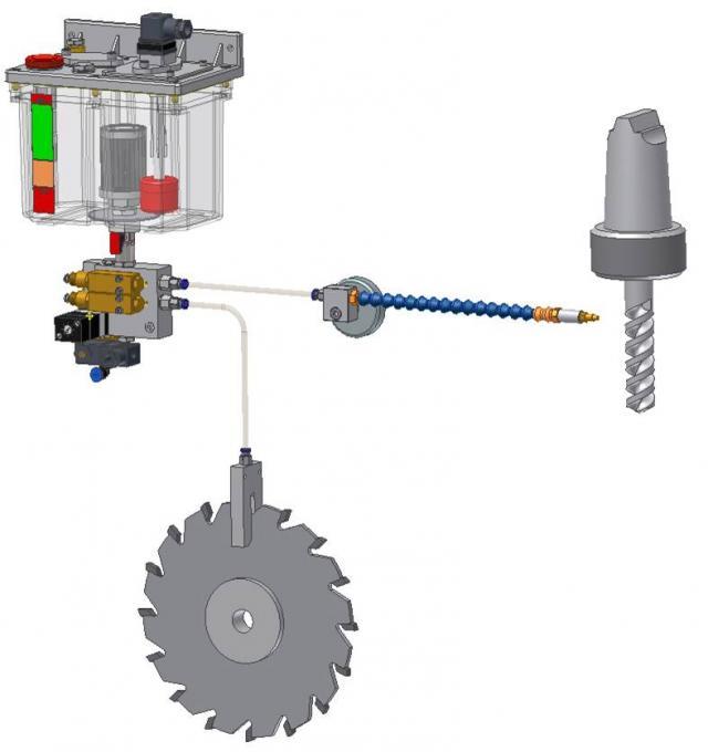 Ausrüstung zum Schmieren und Kühlen von Werkzeugen