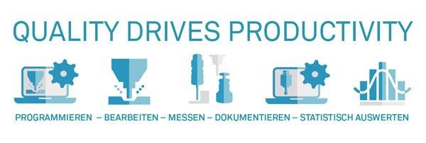 m&h Connected Probing - Die Zukunft der Prozesssteuerung in der Produktion