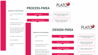 FMEA moderation card – an appeal to the team!