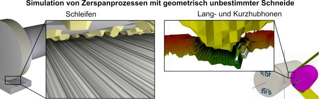 Simulation von Zerspanprozessen mit geometrisch unbestimmter Schneide