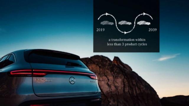 Mercedes-Benz targets 'carbon-neutral' car portfolio by 2039