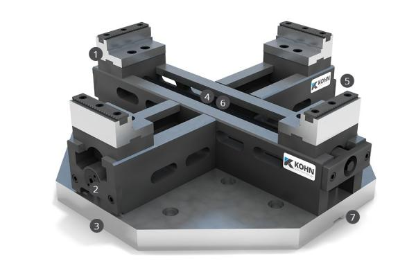 VZA Cross Clamping System