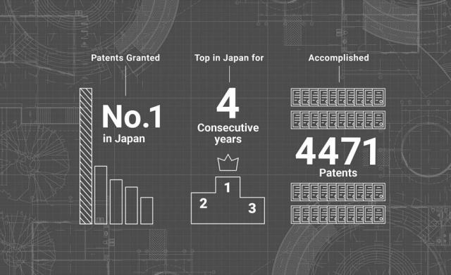 Mitsubishi Electric: A Leader in Patents