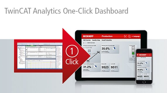 One-Click Dashboard eliminates an entire work step