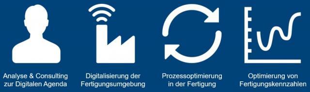 EXAPT P.U.M.A.: Mit System zur Digitalen Fertigung - Teil 1