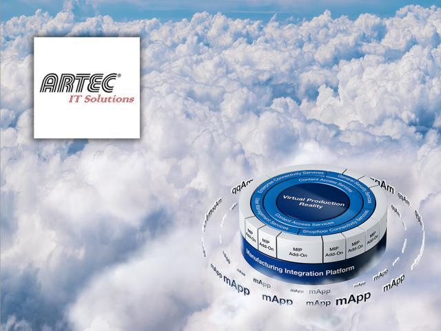 ARTEC bringt Datenmanagementlösung in das MIP-Ökosystem ein