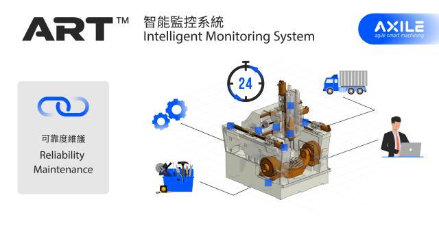 ART™ Reliability Maintenance