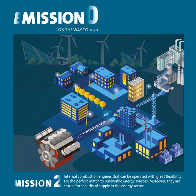 Emission0 - Mission 2