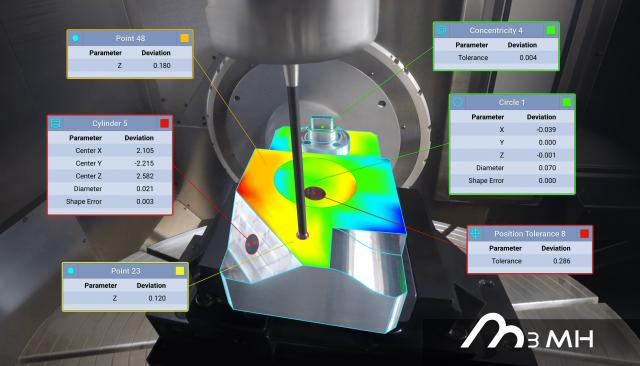 DISCOVER THE LATEST NEWS ABOUT M3MH: ON-MACHINE PROBING SOFTWARE