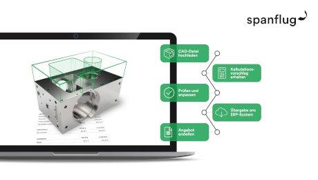Automatisierte Angebotskalkulation für CNC-Fertiger