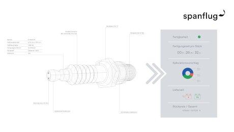 Mehr Effizienz durch digitale Bauteildaten - So nutzen Sie das volle Potential von Spanflug für Fertiger