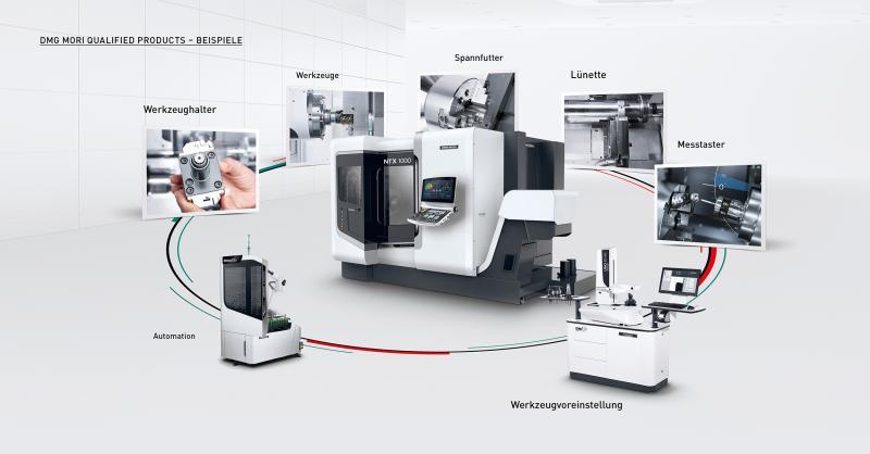 Unter dem Ansatz DMG MORI Qualified Products (DMQP) definiert der Werkzeugmaschinenhersteller seinen hohen Qualitätsanspruch.