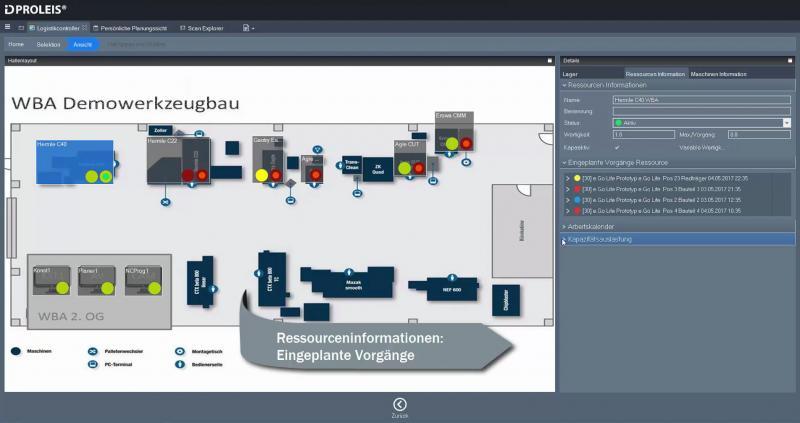 ProLeiS zeigt eine räumliche Sicht auf den Demonstrationswerkzeugbau mit den Statusanzeigen aller beteiligten Maschinen und Stationen.