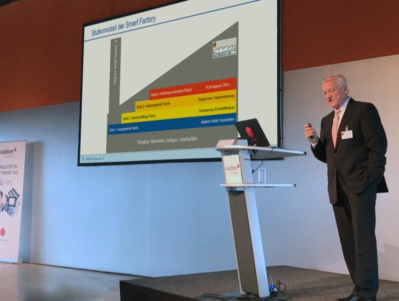 """Prof. Dr.-Ing. Jürgen Kletti erläutert in seiner Keynote beim viastore Software-Tag anhand des Vier-Stufen-Modells """"Smart Factory, warum Produktion und Logistik vernetzt werden müssen."""