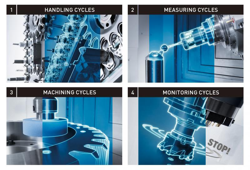 DMG MORI has been concentrating on the continuous further development of exclusive Technology Cycles, of which there are now 30.