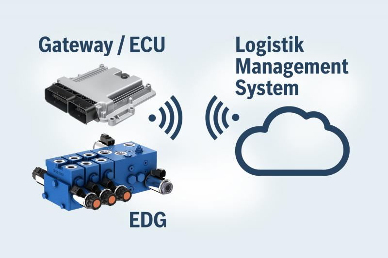 Working hydraulics from Bosch Rexroth sets Internet of Things in motion