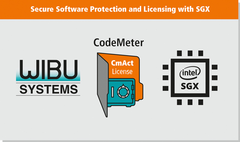 Wibu-Systems CodeMeter is SGX enabled on all current Windows platforms.