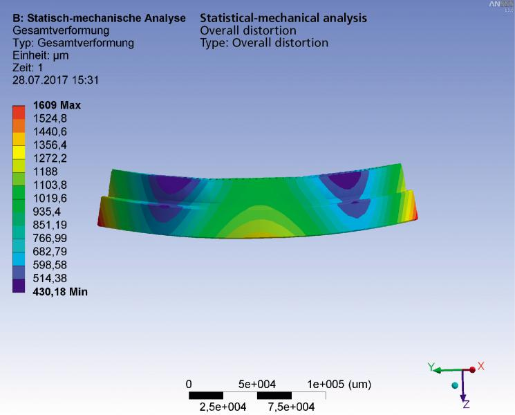 Detailed analysis of distortions resulting from hardening processes is of essential relevance in the field of ring gear production