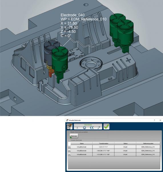 Neue Funktionen für das schnelle und sichere Erstellen von Elektrodenkopien.