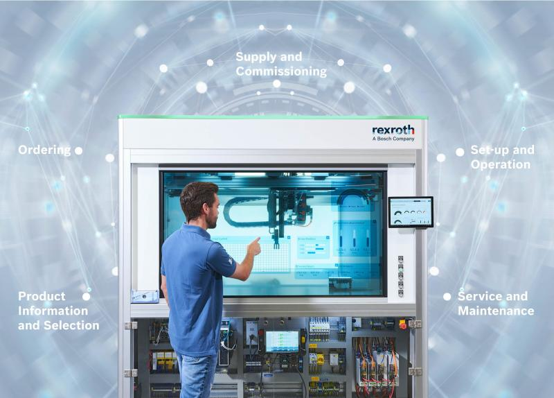 Rexroth takes users on a digital journey of Linear Motion Technology