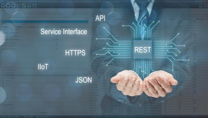 Modernes Service Interface auf Basis von REST ermöglicht HYDRA die notwendige Interoperabilität