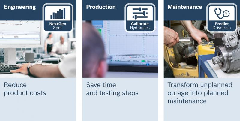 Greater availability thanks to smart servicing