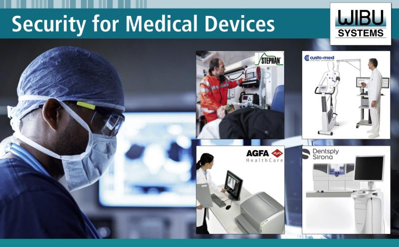 Schutz und Lizenzierung der Software, die in Medizingeräten steckt