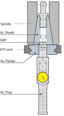 BIG KAISER's ATC Alignment Tool