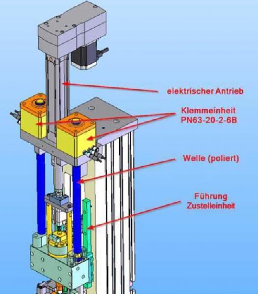 Grafik mit Klemmeinheiten und elektrischem Antrieb, der nach dem Prüfvorgang in die Grundstellung zurückfährt