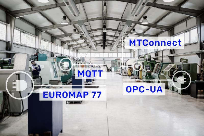 Shopfloor Connectivity Suite von MPDV beherrscht den Dschungel aus Kommunikationsprotokollen