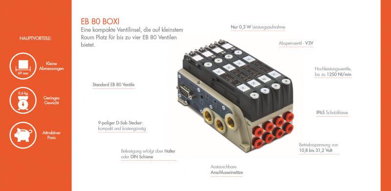 EB 80 BOXI – eine 4-fach Ventilinsel