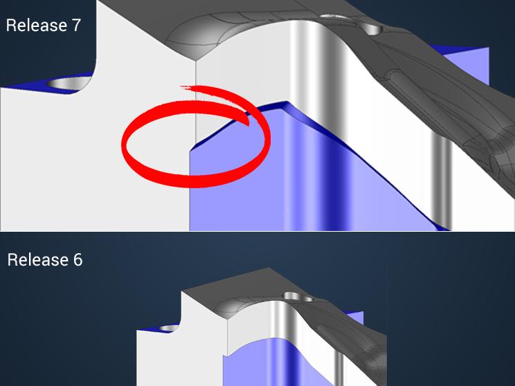 Automatisierte Stufenrücksetzung für eine verbesserte Wirkflächenkonstruktion