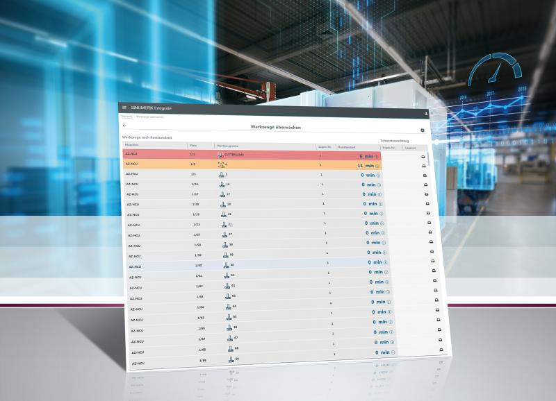 More efficiency and flexibility through new Sinumerik Integrate applications