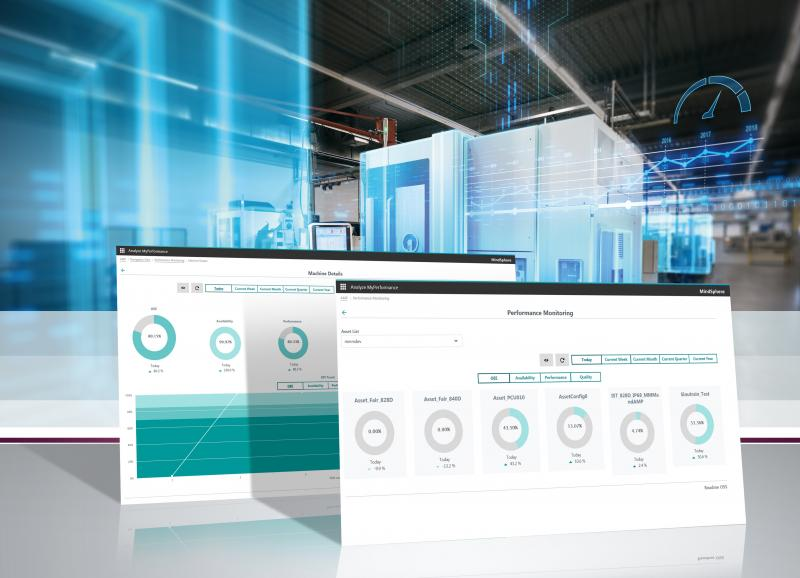 Machine tool industry benefits from new applications for MindSphere