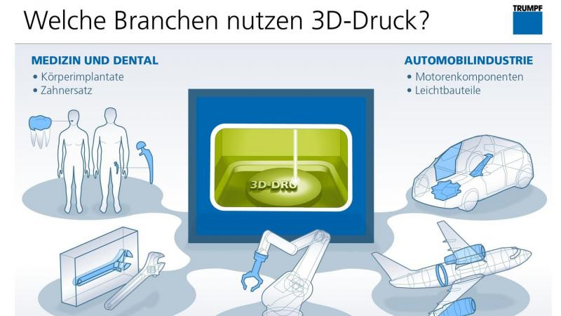 INTECH: TRUMPF zeigt 3D-Druck und KI im Einsatz
