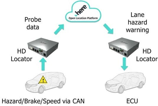 Mitsubishi Electric and HERE develop road hazard alert system to improve driver safety