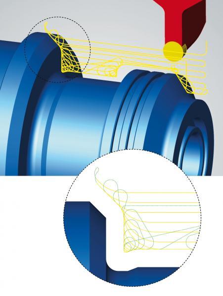 Trochoidale Werkzeugbahnen für eine hocheffiziente Drehbearbeitung