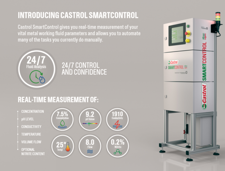 Castrol SmartControl gives you real-time measurement of your  vital metal working fluid parameters.