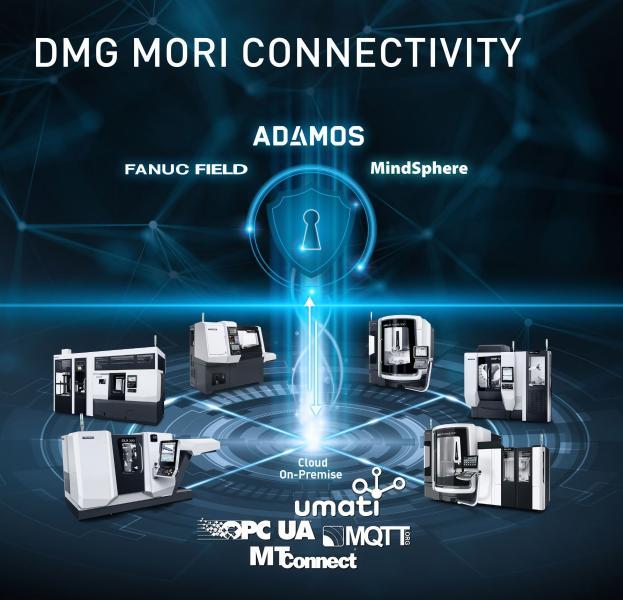 """In der Digitalisierung stellt DMG MORI das Thema """"Connectivity"""" als Basis für alle zukunftsweisenden Produkte und Technologien in den Mittelpunkt."""