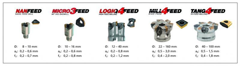 ISCAR präsentiert im Zuge der neuen LOGIQ-Kampagne fünf Neuentwicklungen zum Hochvorschubfräsen.