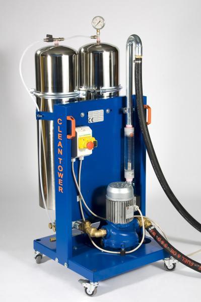 Wie arbeiten Nebenstromfilter?