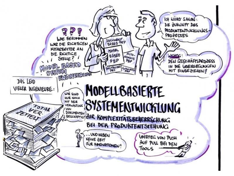 """Konsortial-Benchmarking """"Model Based Systems Engineering"""" - MBSE erfolgreich gestalten und umsetzen"""