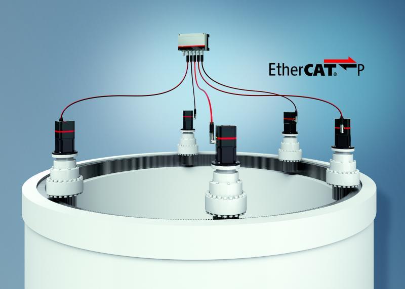 Dezentrales Servoantriebssystem mit Einkabellösung EtherCAT P: AMP8000 bildet die optimale Basis für eine kompakte Azimut-Steuerung.
