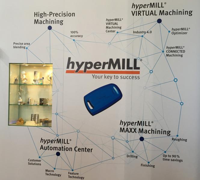 """OPEN MIND zeigte auf der EMO Präsentationen unter dem Motto """"hyperMILL® – ihr Schlüssel zum Erfolg""""."""